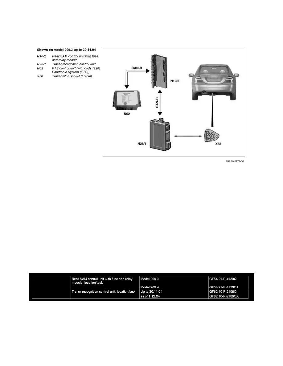 Mercedes Benz Workshop Manuals > CLK 320 (209.365) V6-3.2L