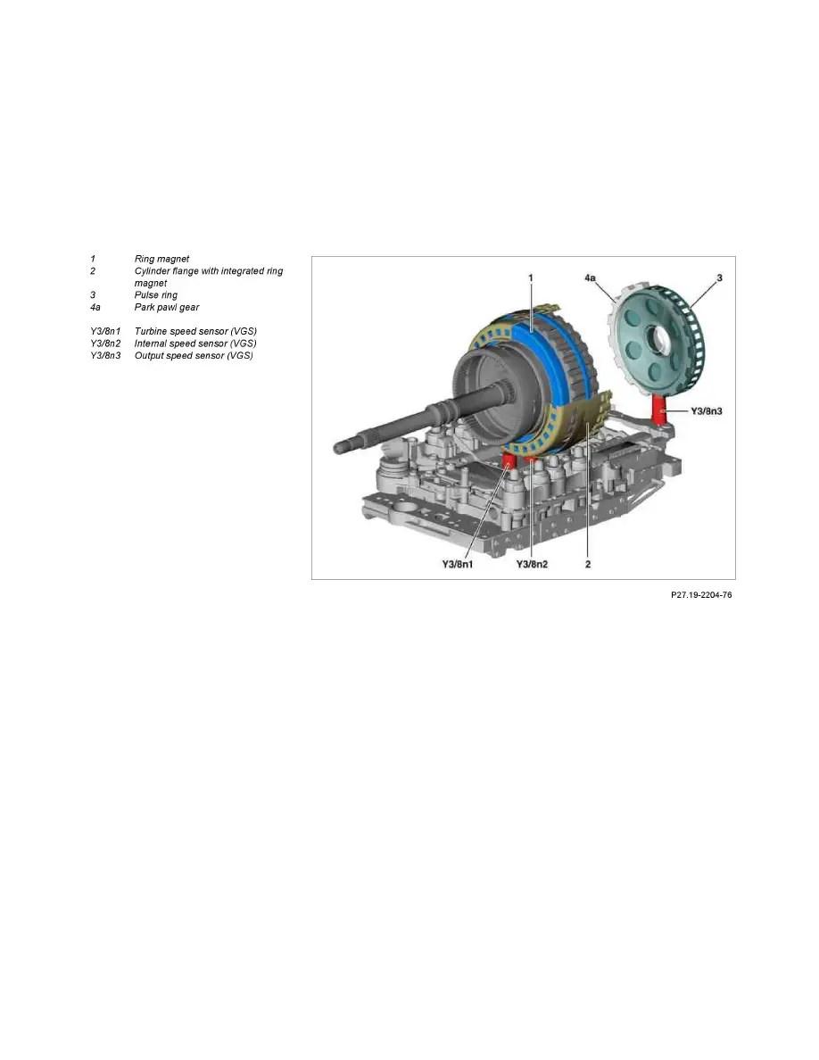 Mercedes Benz Workshop Manuals > CLK 350 (209.356) V6-3.5L