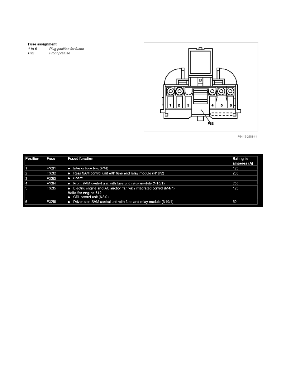 hight resolution of mercedes clk500 fuse box diagram