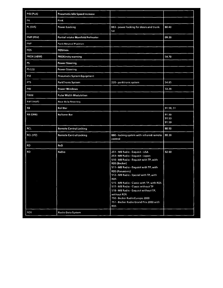 medium resolution of power and ground distribution fuse block component information diagrams diagram information and instructions page 7127