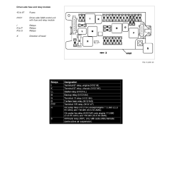 ground distribution relay box component information description and operation gf54 15 p 1257 03tx relay assignment of fuse and relay box in left  [ 918 x 1188 Pixel ]