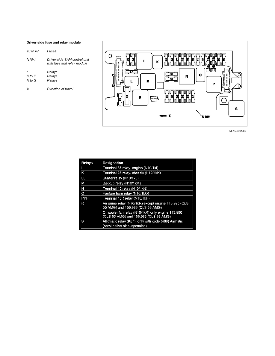 hight resolution of  ground distribution relay box component information description and operation gf54 15 p 1257 03tx relay assignment of fuse and relay box in left