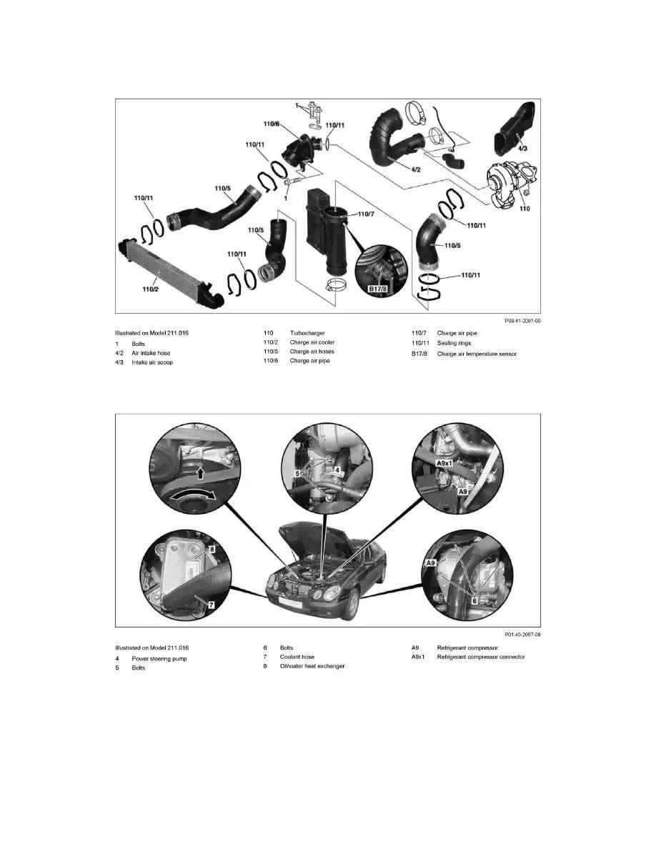 Mercedes Benz Workshop Manuals > E 320 CDI (211.026) L6-3