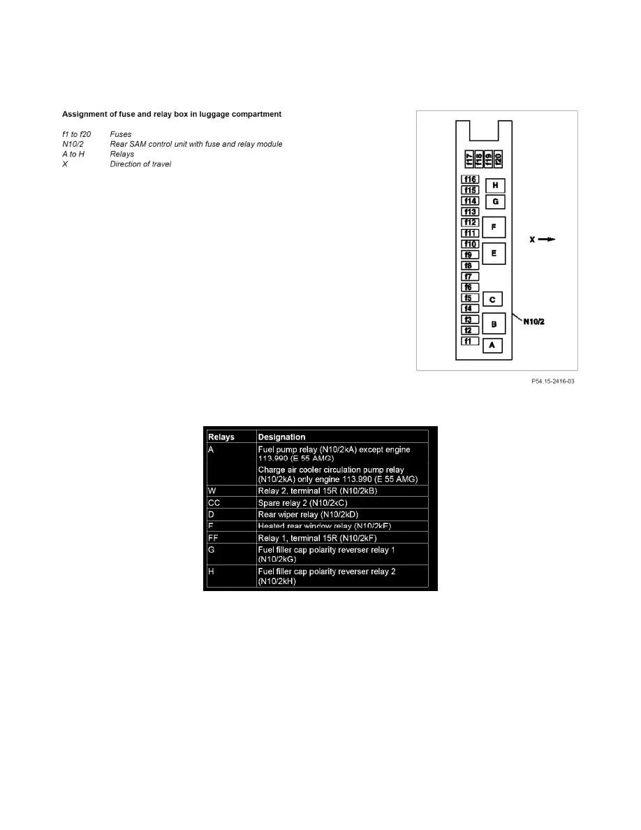 Mercedes Benz Workshop Manuals > E 55 AMG Sedan (211.076