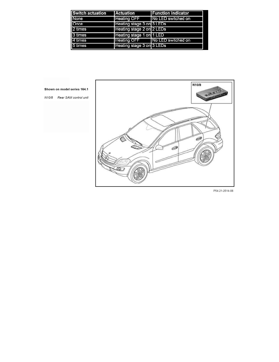 Mercedes Benz Workshop Manuals > GL 320 CDI (164.822) V6-3