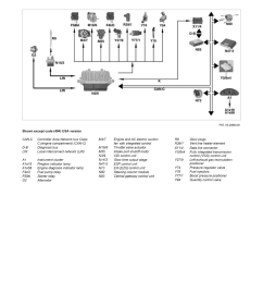 mercedes benz cdi engine diagram wiring library computers and control systems u003e engine control module [ 918 x 1188 Pixel ]