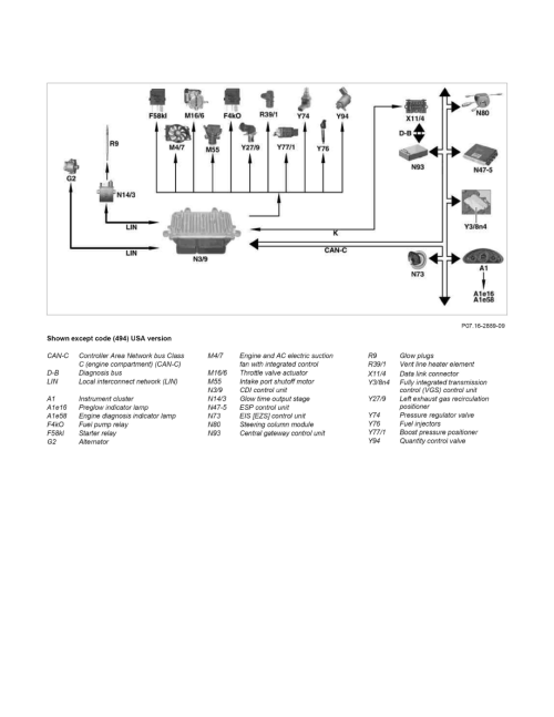 small resolution of mercedes benz cdi engine diagram wiring library computers and control systems u003e engine control module