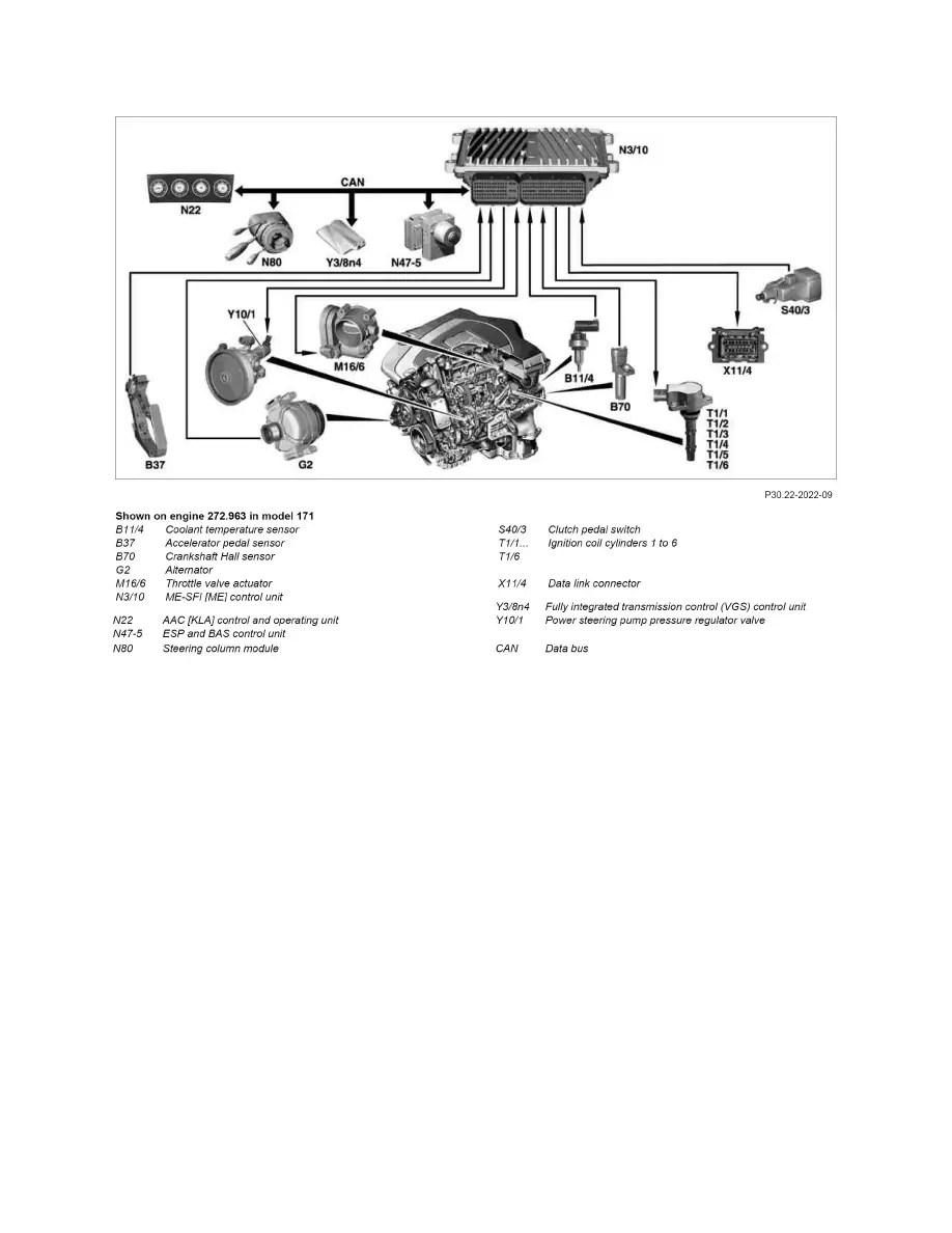 Mercedes Benz Workshop Manuals > GL 450 (164.871) V8-4.6L