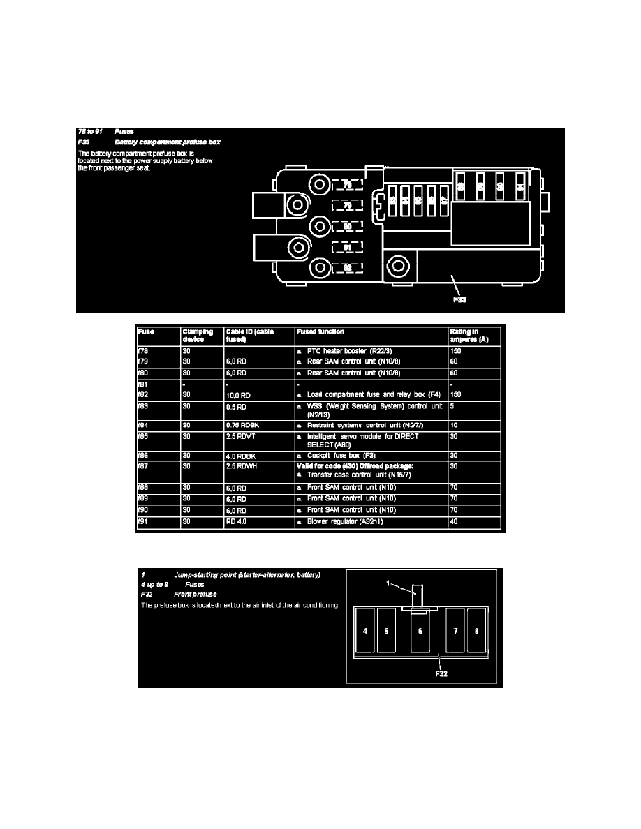 hight resolution of maintenance fuses and circuit breakers relay box component information locations fuse