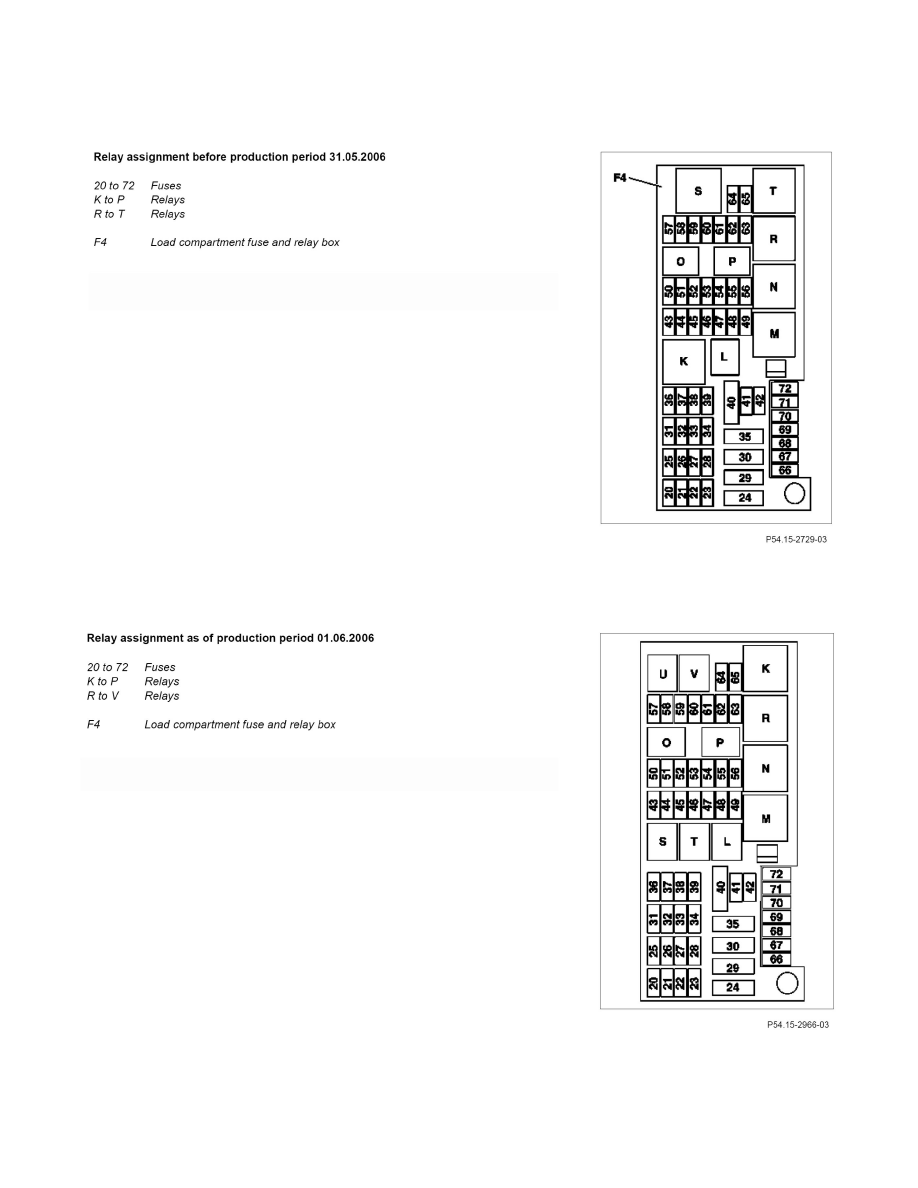 medium resolution of maintenance fuses and circuit breakers relay box component information description and operation mercedes