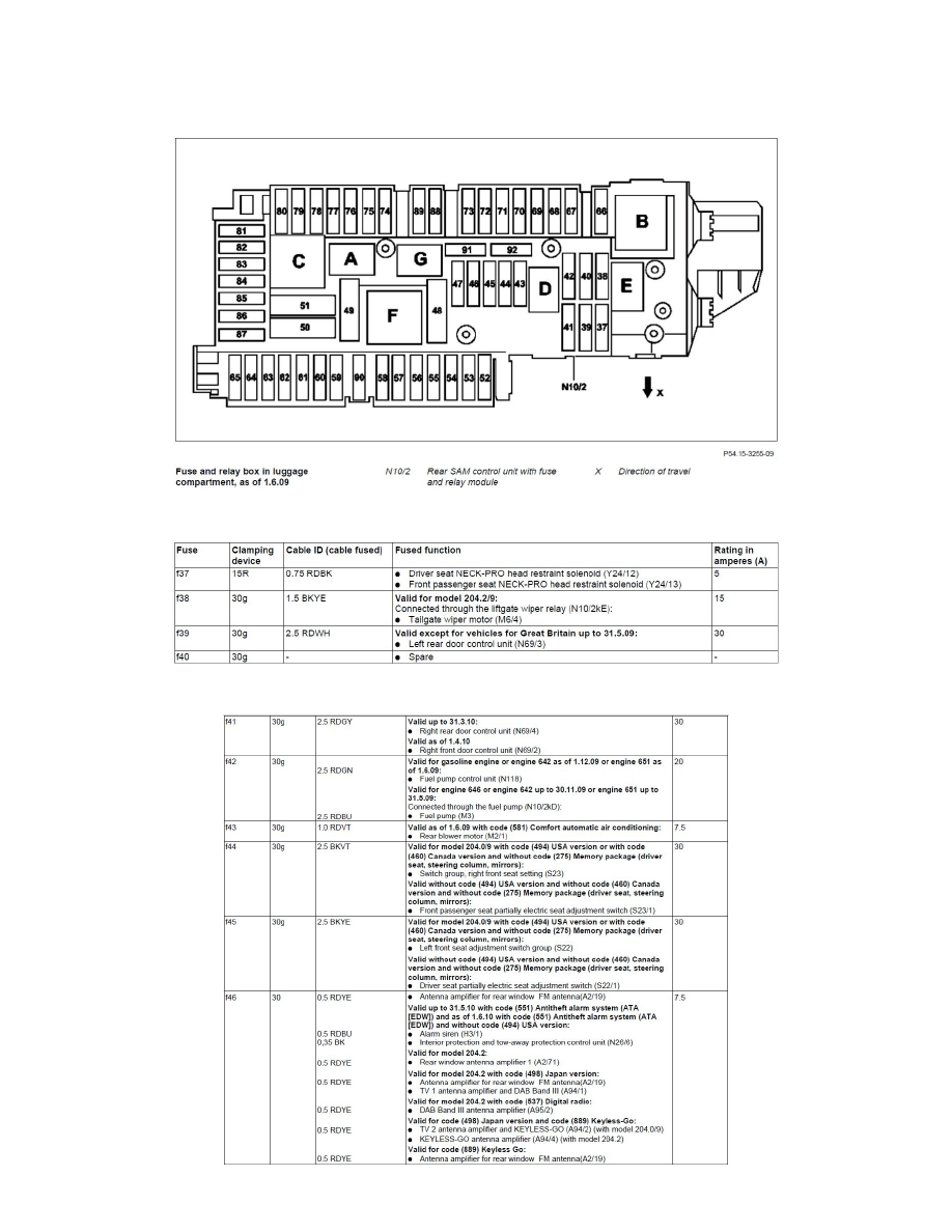 medium resolution of power and ground distribution fuse block component information application and id n10 1 front sam control unit with fuse and relay module page