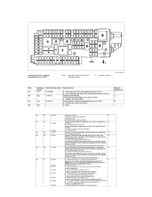 small resolution of power and ground distribution fuse block component information application and id n10 1 front sam control unit with fuse and relay module page