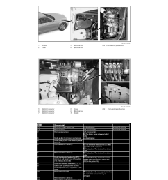 mercedes benz workshop manuals u003e glk 350 4matic 204 987 v6 3 5lmaintenance u003e fuses and circuit breakers u003e fuse block u003e component  [ 918 x 1188 Pixel ]