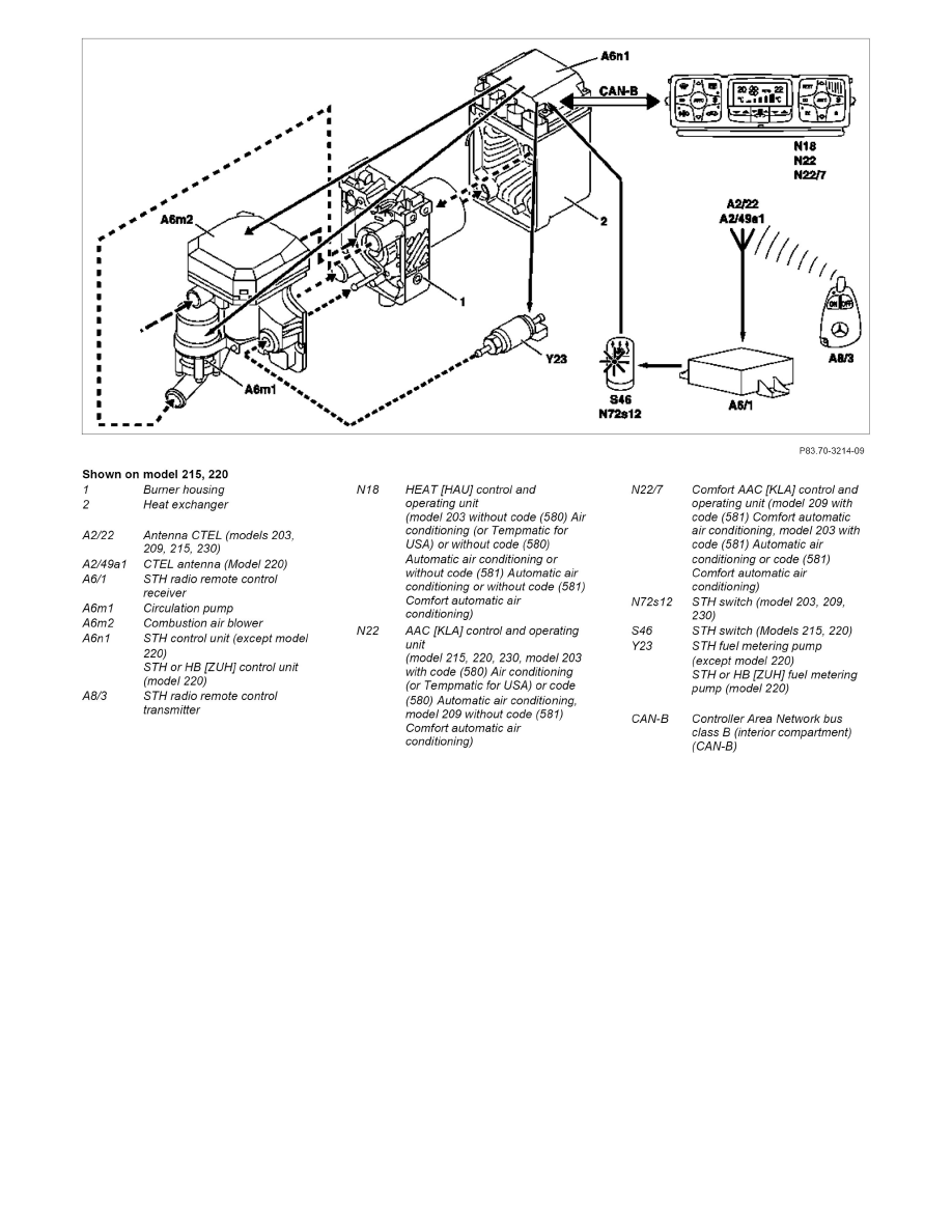 Mercedes Benz Workshop Manuals > SL 55 AMG (230.472) V8-5