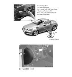mercedes benz workshop manuals u003e slk 280 171 454 v6 3 0l 272 942 slk 280 fuse box diagram slk 280 fuse box [ 918 x 1188 Pixel ]