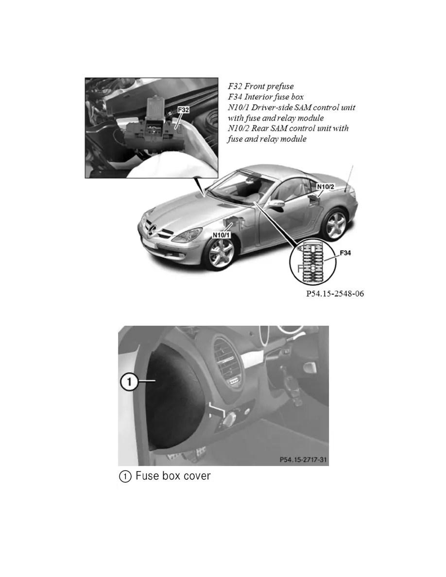 medium resolution of mercedes benz workshop manuals u003e slk 280 171 454 v6 3 0l 272 942 slk 280 fuse box diagram slk 280 fuse box