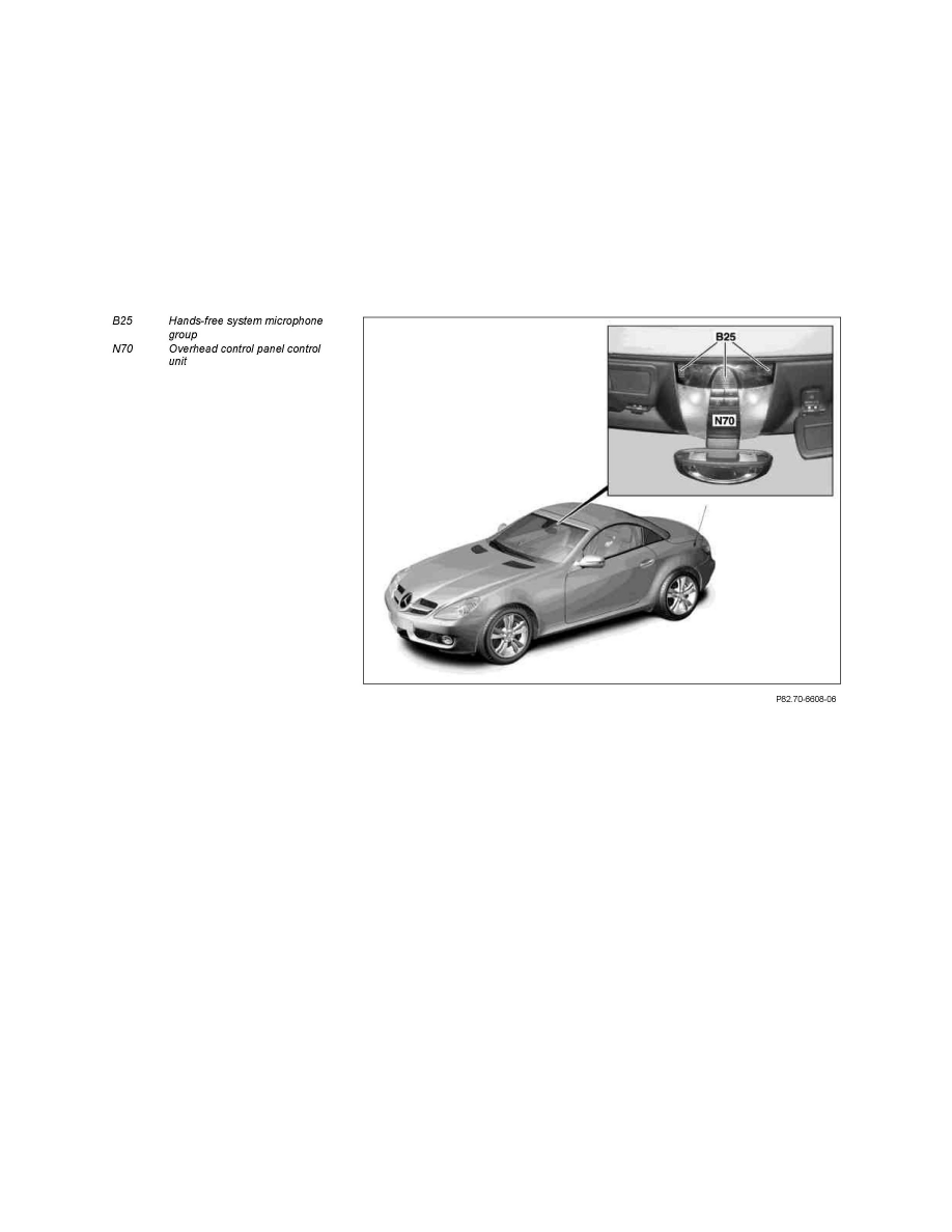 Mercedes Benz Workshop Manuals > SLK 350 (171.456) V6-3.5L