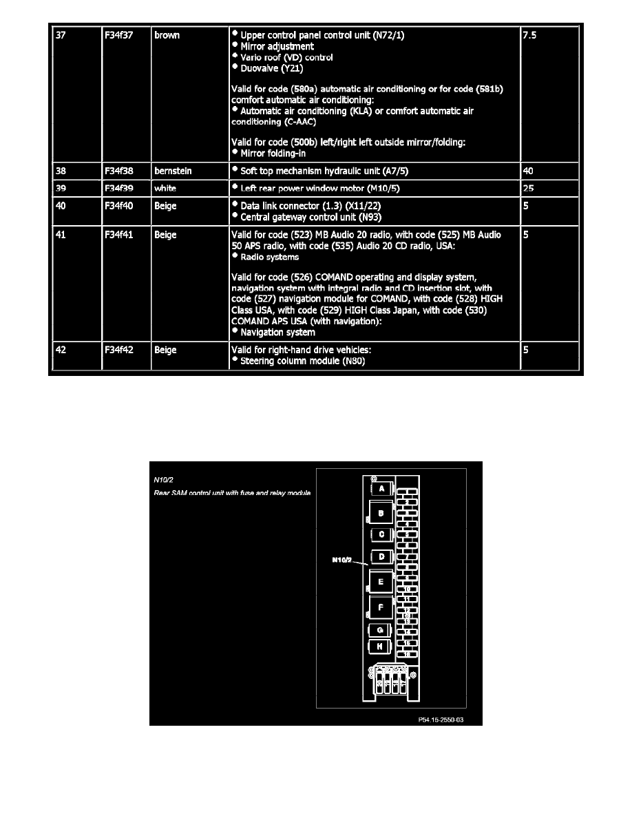 hight resolution of 2005 mercedes slk 350 fuse diagram wiring diagram database slk fuse box diagram 2005 mercedes slk