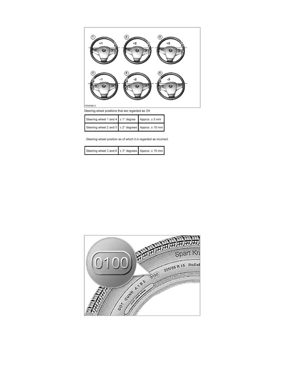 Mini Workshop Manuals > Cooper (R56) L4-1.6L (N12) (2008