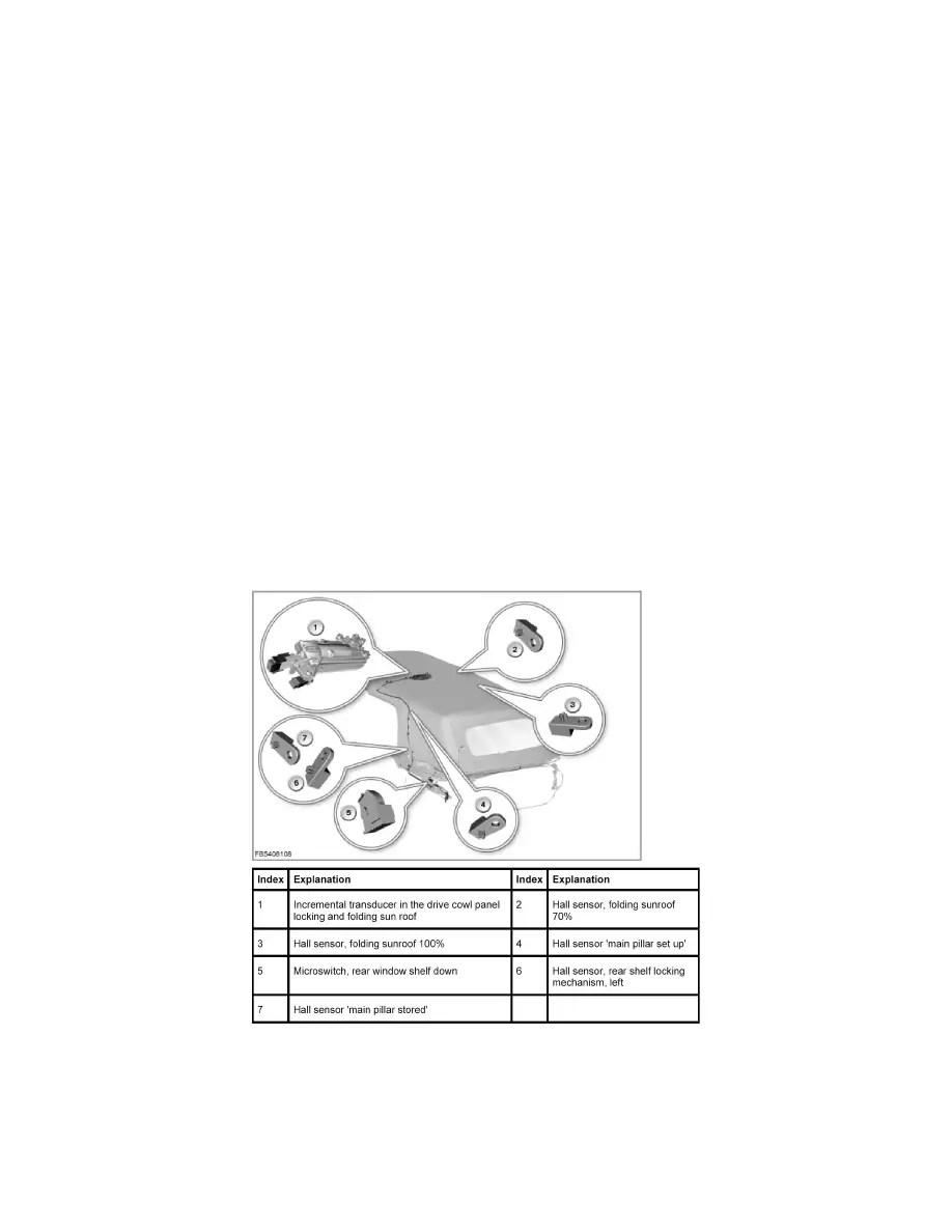 Mini Workshop Manuals > Cooper Convertible (R57) L4-1.6L