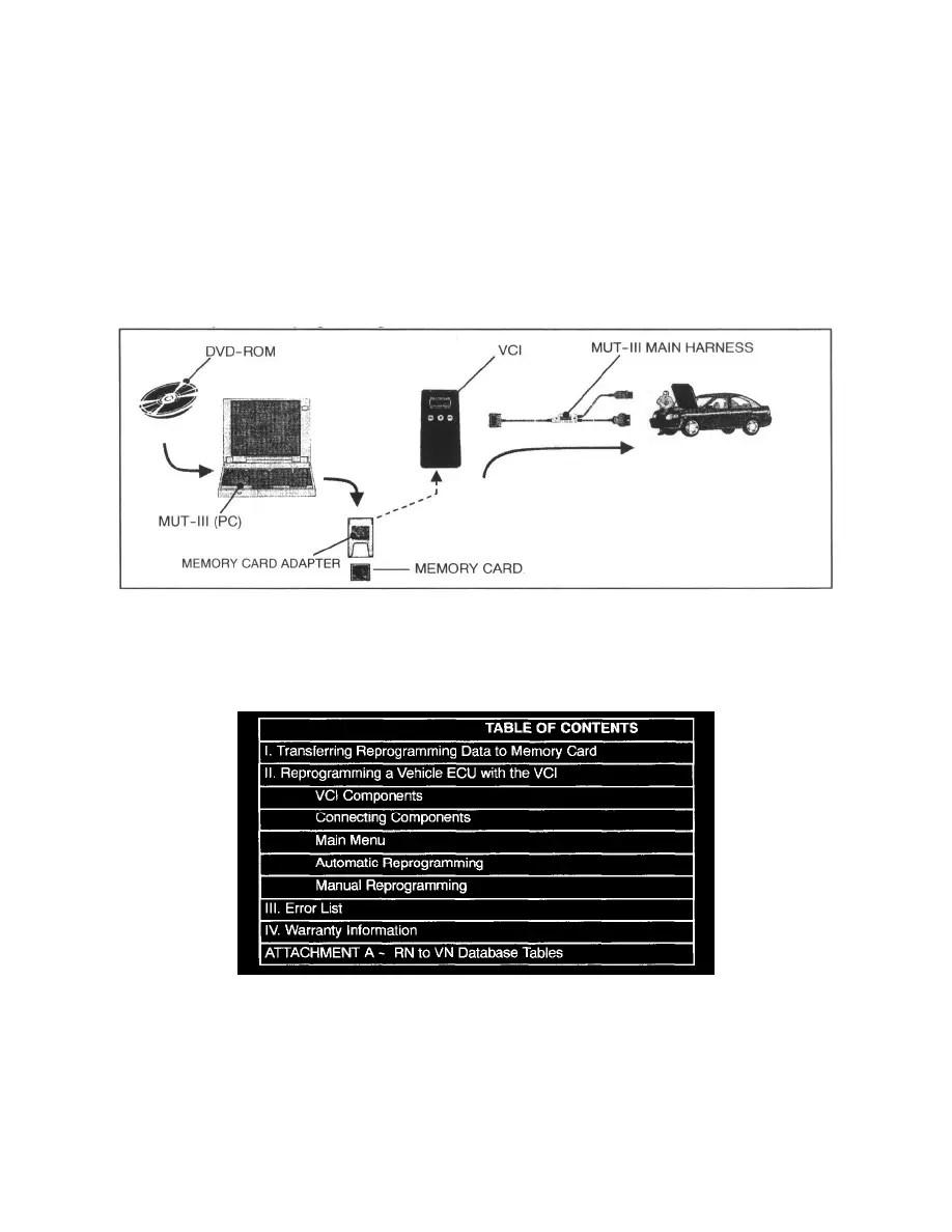 Mitsubishi Workshop Manuals > Diamante Sedan V6-3.5L SOHC