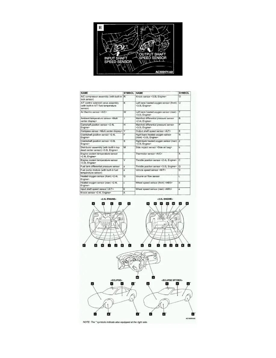 Mitsubishi Workshop Manuals > Eclipse L4-2.4L SOHC (2004