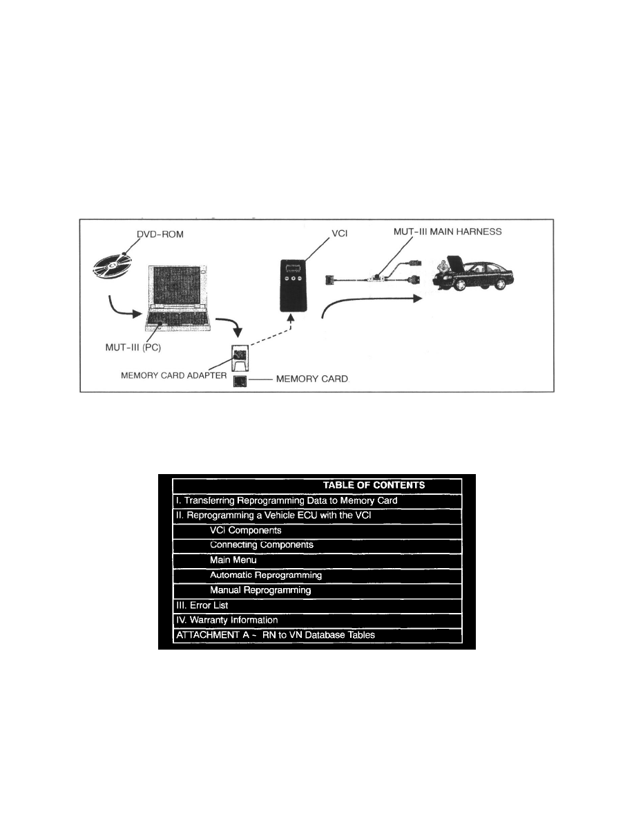 Mitsubishi Workshop Manuals > Eclipse Spyder GS-T L4