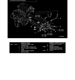 engine cooling and exhaust cooling system coolant line hose component information diagrams [ 918 x 1188 Pixel ]
