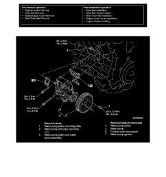 4b11t engine diagram [ 918 x 1188 Pixel ]