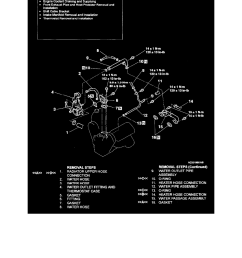 engine cooling and exhaust cooling system coolant line hose component information mitsubishi  [ 918 x 1188 Pixel ]