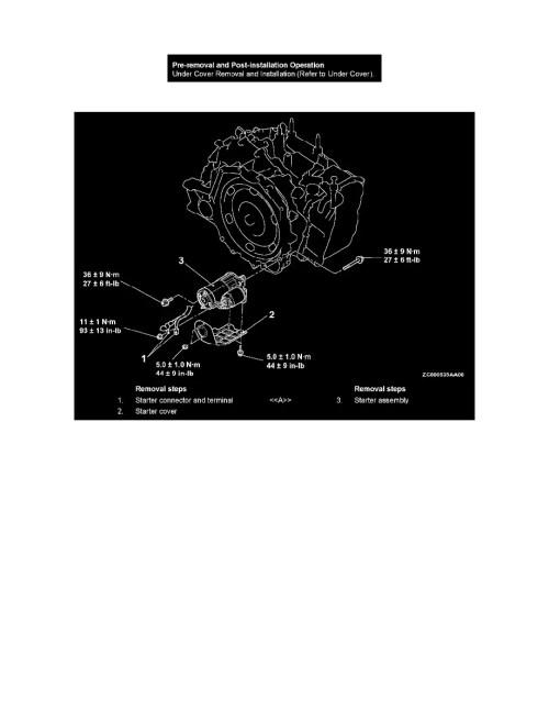 small resolution of mitsubishi 6b31 engine diagram schematics wiring data u2022 jeep 3 0 engine diagram mitsubishi outlander 3