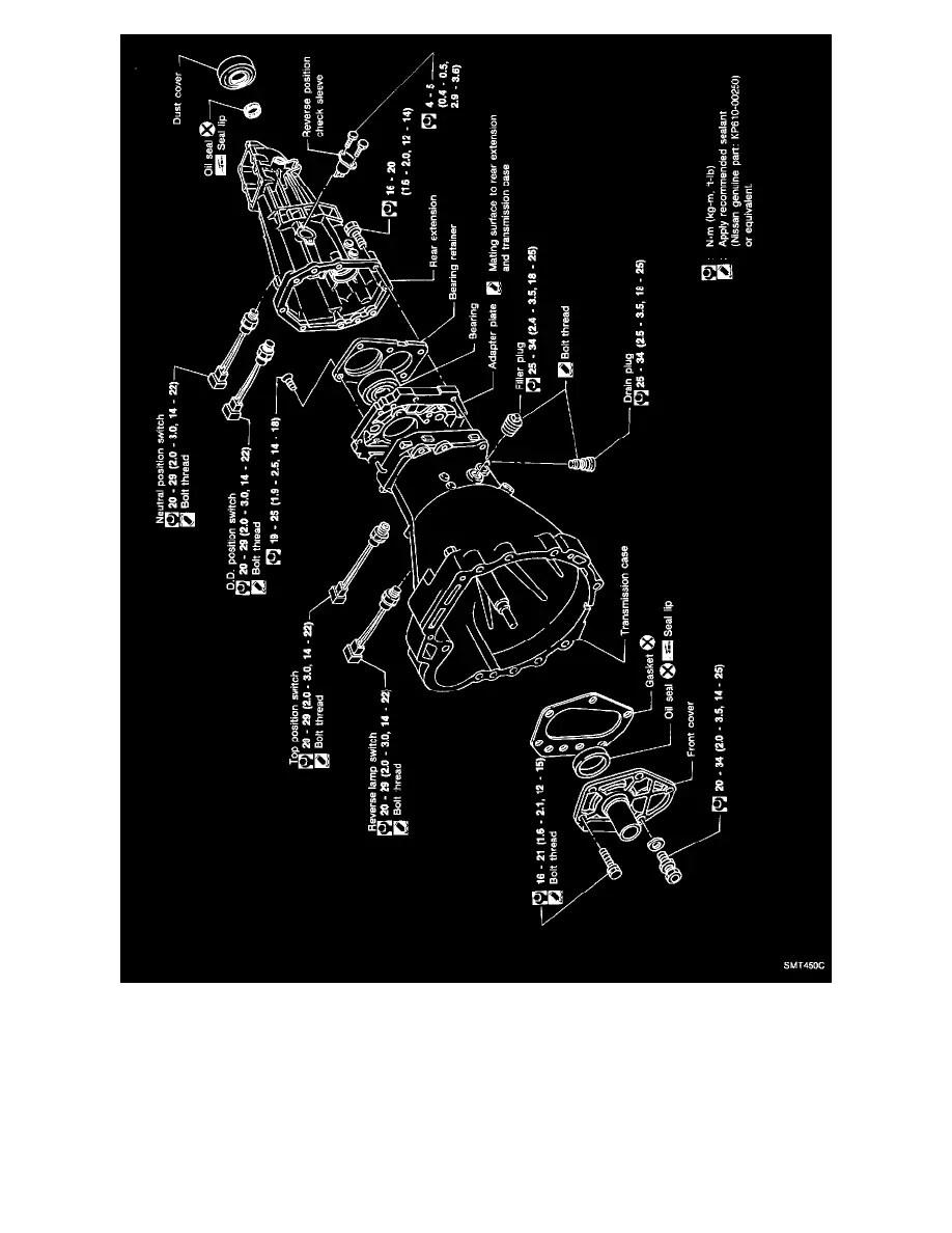 hight resolution of  manual transmission diagram 6 nissan and datsun workshop manuals u003e 240sx l4 2 4l ka24de 1993transmission