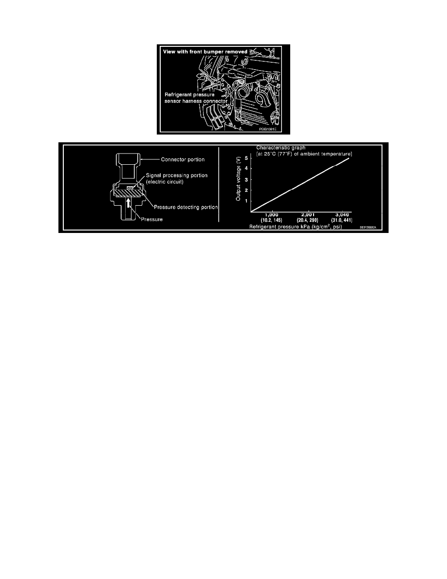 medium resolution of heating and air conditioning refrigerant pressure sensor switch hvac component information diagrams page 11996