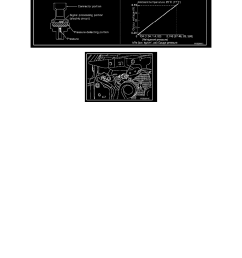 heating and air conditioning sensors and switches hvac refrigerant pressure sensor switch hvac component information diagrams page 6442 [ 918 x 1188 Pixel ]
