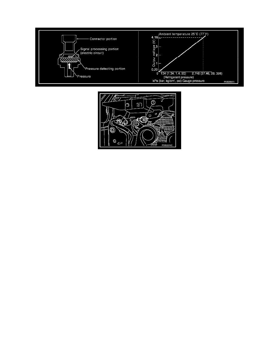 medium resolution of heating and air conditioning sensors and switches hvac refrigerant pressure sensor switch hvac component information diagrams page 6442