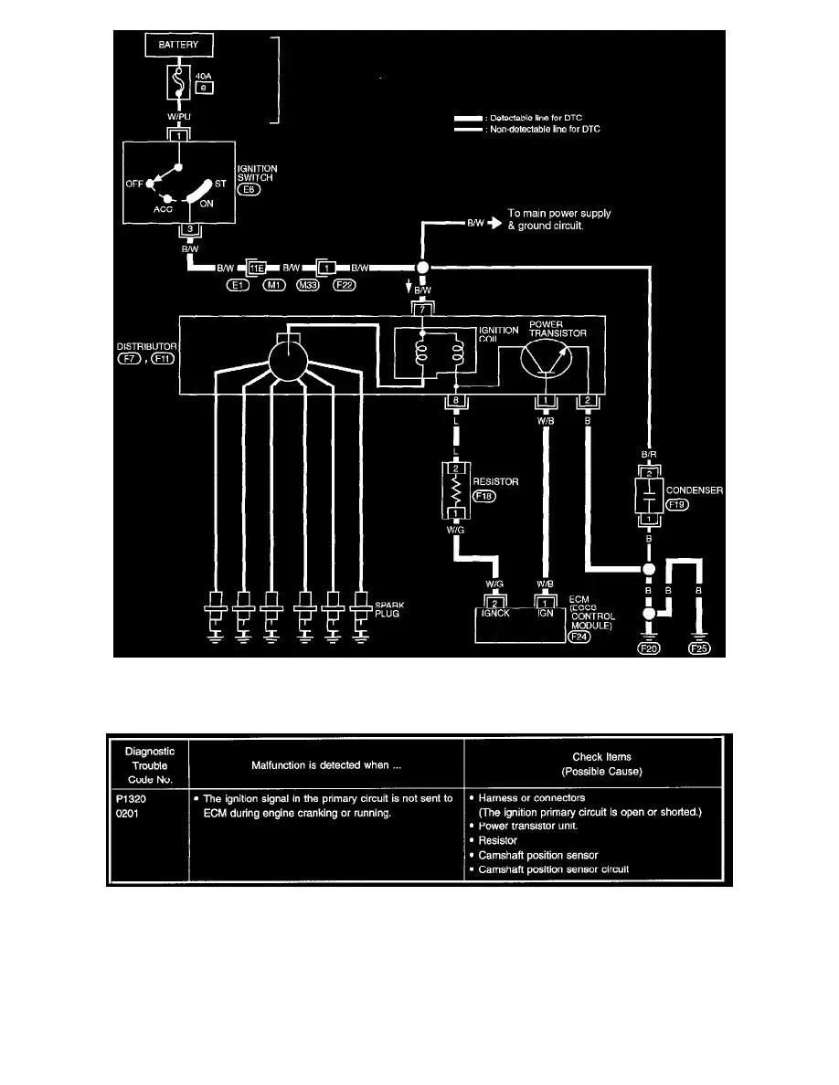 Ignition Switch Wiring Diagram On 89 Nissan Pathfinder Wiring Diagram