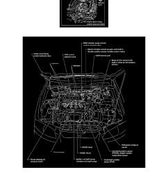 nissan and datsun workshop manuals u003e sentra se r spec v l4  [ 918 x 1188 Pixel ]