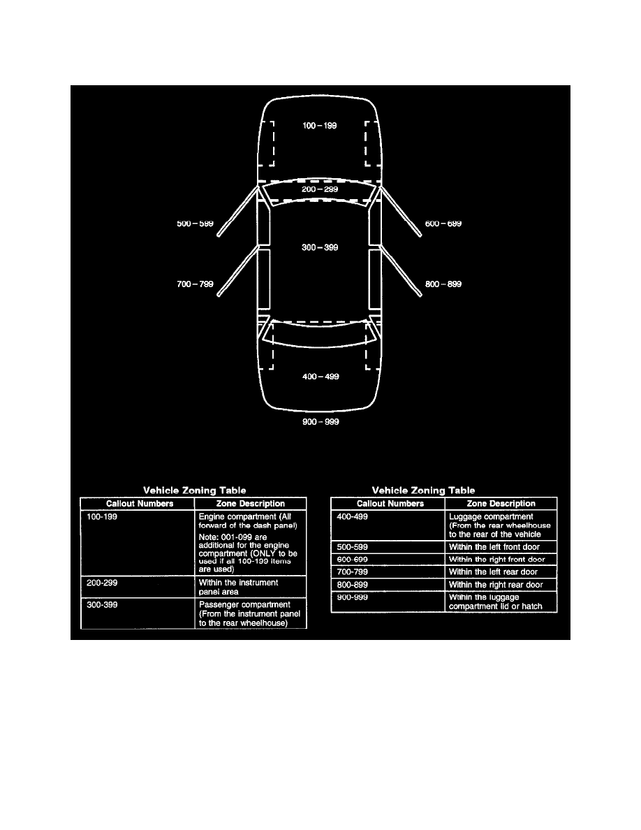 medium resolution of 3 5 olds engine diagram wiring library 3 5 olds engine diagram