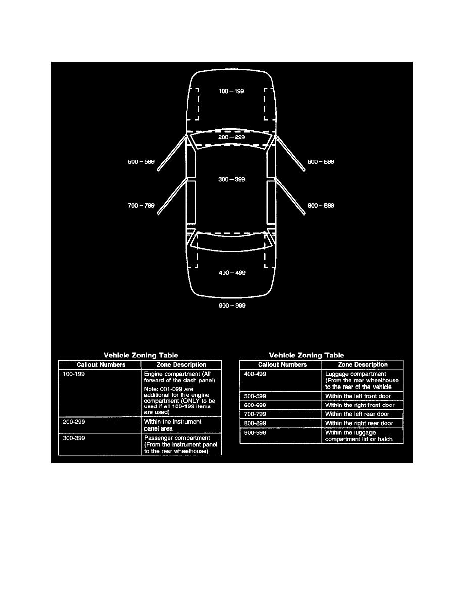 medium resolution of 3 5 olds engine diagram wiring diagram blog3 5 olds engine diagram wiring library 3 5