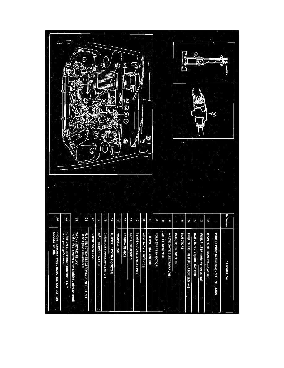 medium resolution of peugeot 505 fuse box