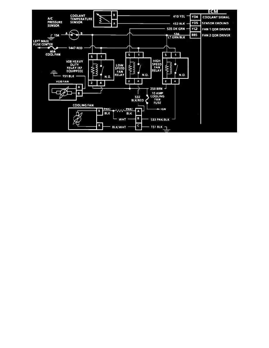 Pontiac Bonneville Wiring Diagram Free Image Wiring Diagram Engine