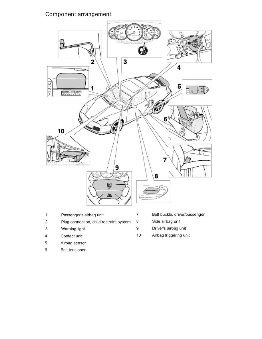 Porsche Workshop Manuals > 911 Carrera 4S (996) F6-3.6L