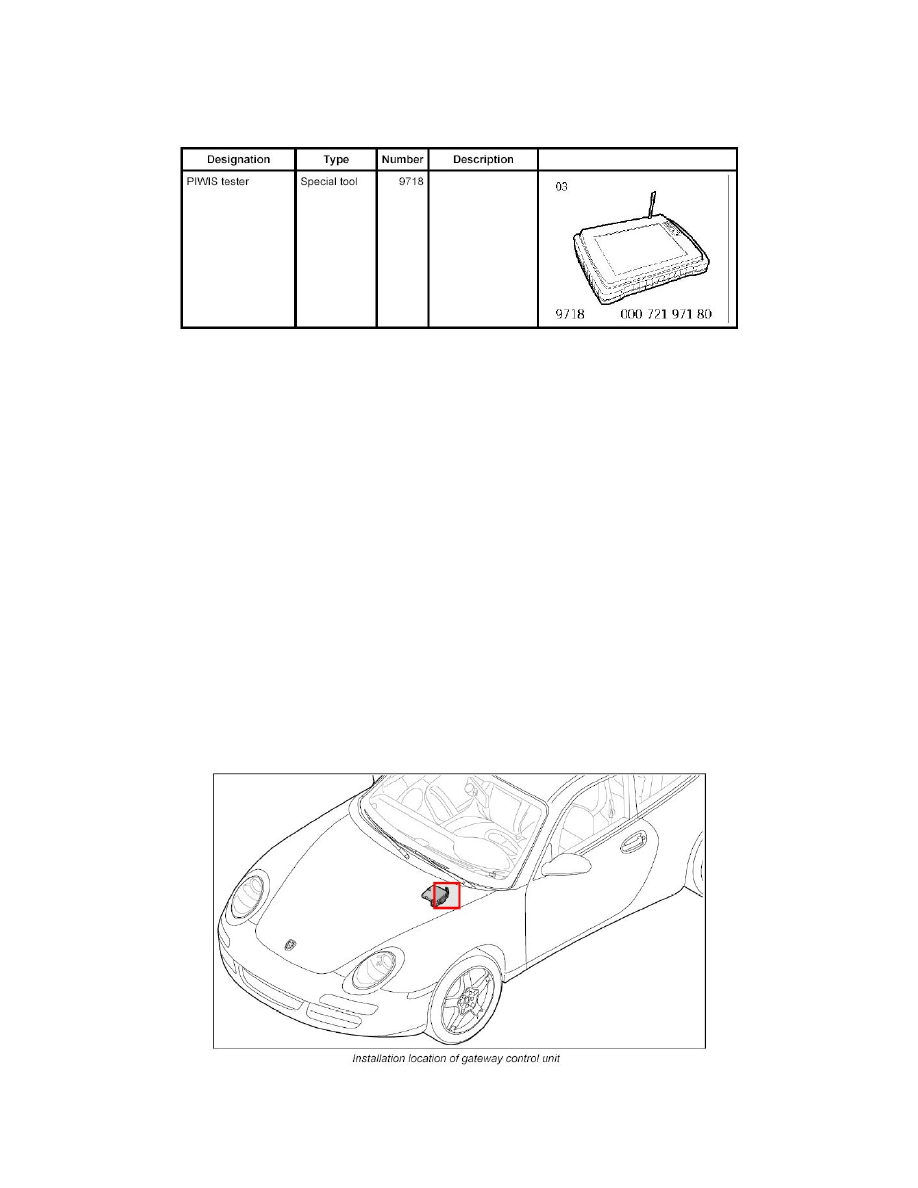 Porsche Workshop Manuals > 911 Carrera S (997) F6-3.8L