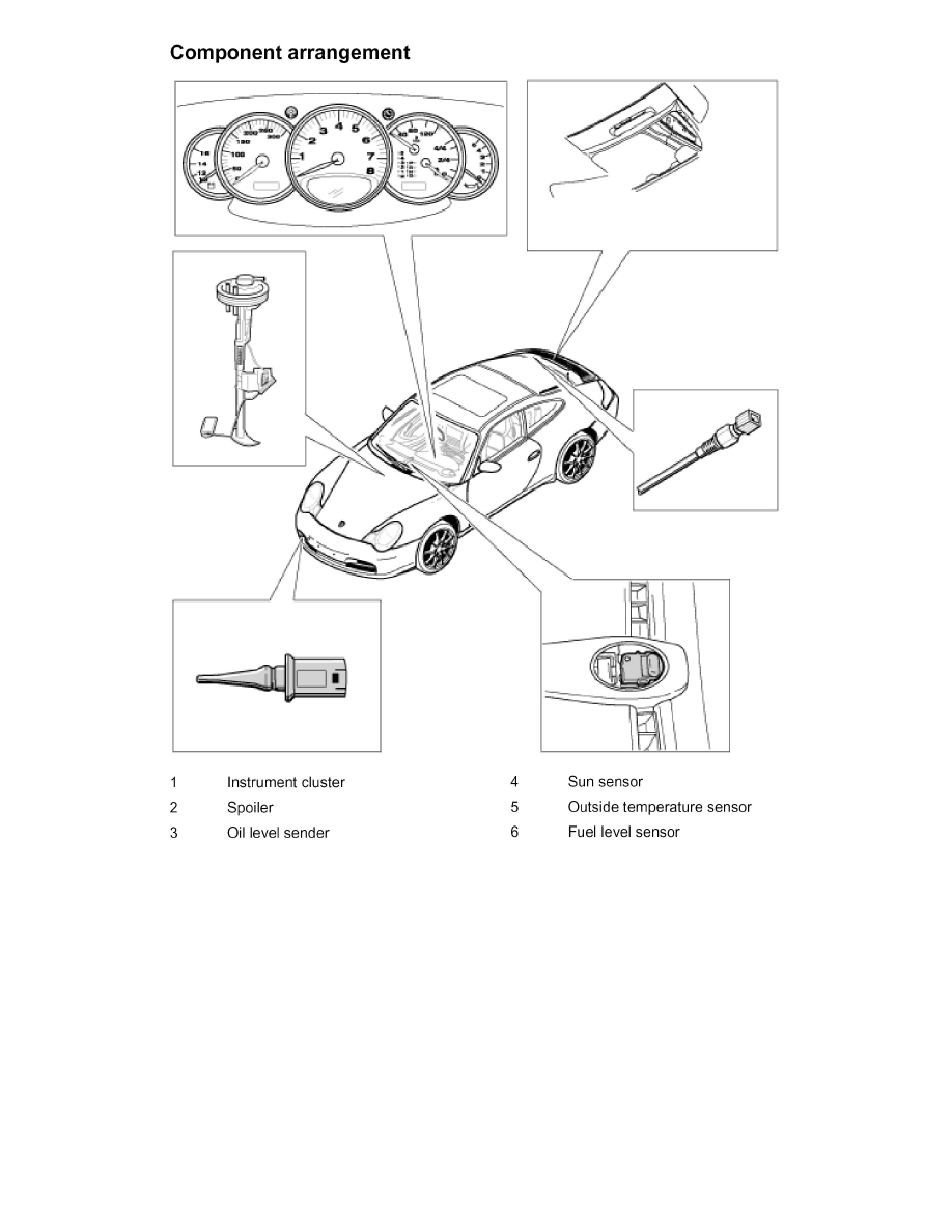 Porsche Workshop Manuals > 911 Targa (996) F6-3.6L (2004
