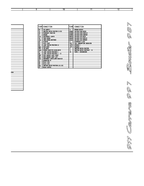 small resolution of maintenance fuses and circuit breakers fuse block component information diagrams diagram information and instructions page 933