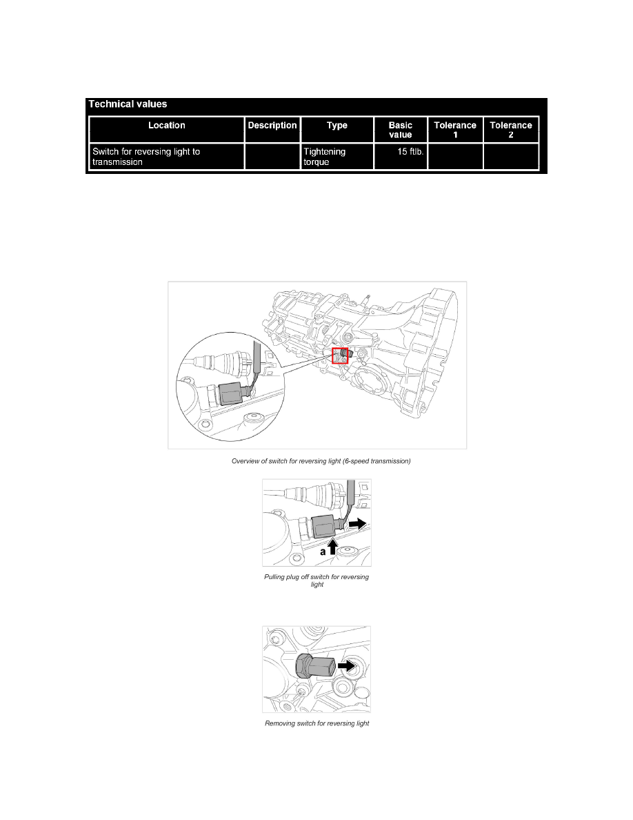Porsche Workshop Manuals > Boxster S (987) F6-3.2L (2005
