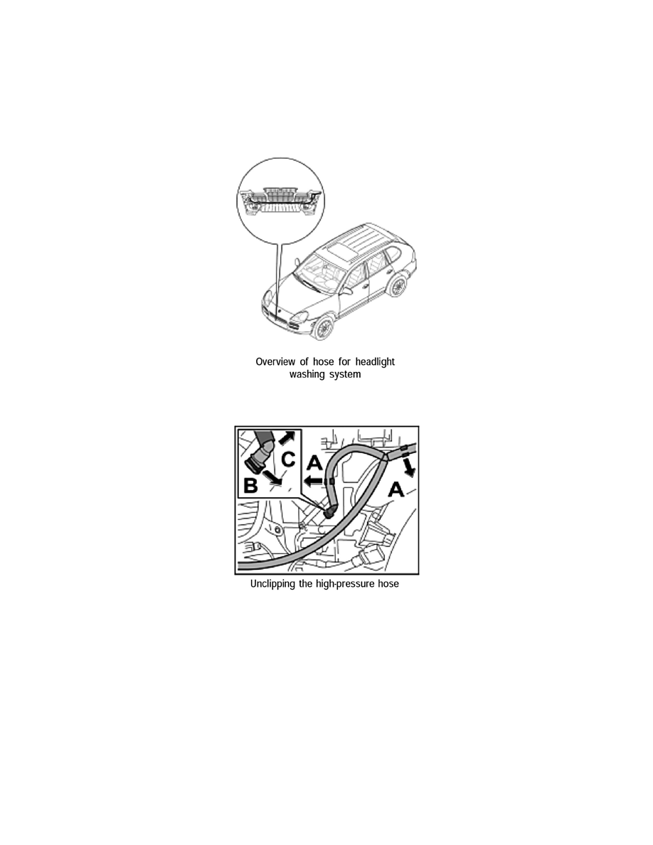 Porsche Workshop Manuals > Cayenne (9PA) V6-3.2L (2006