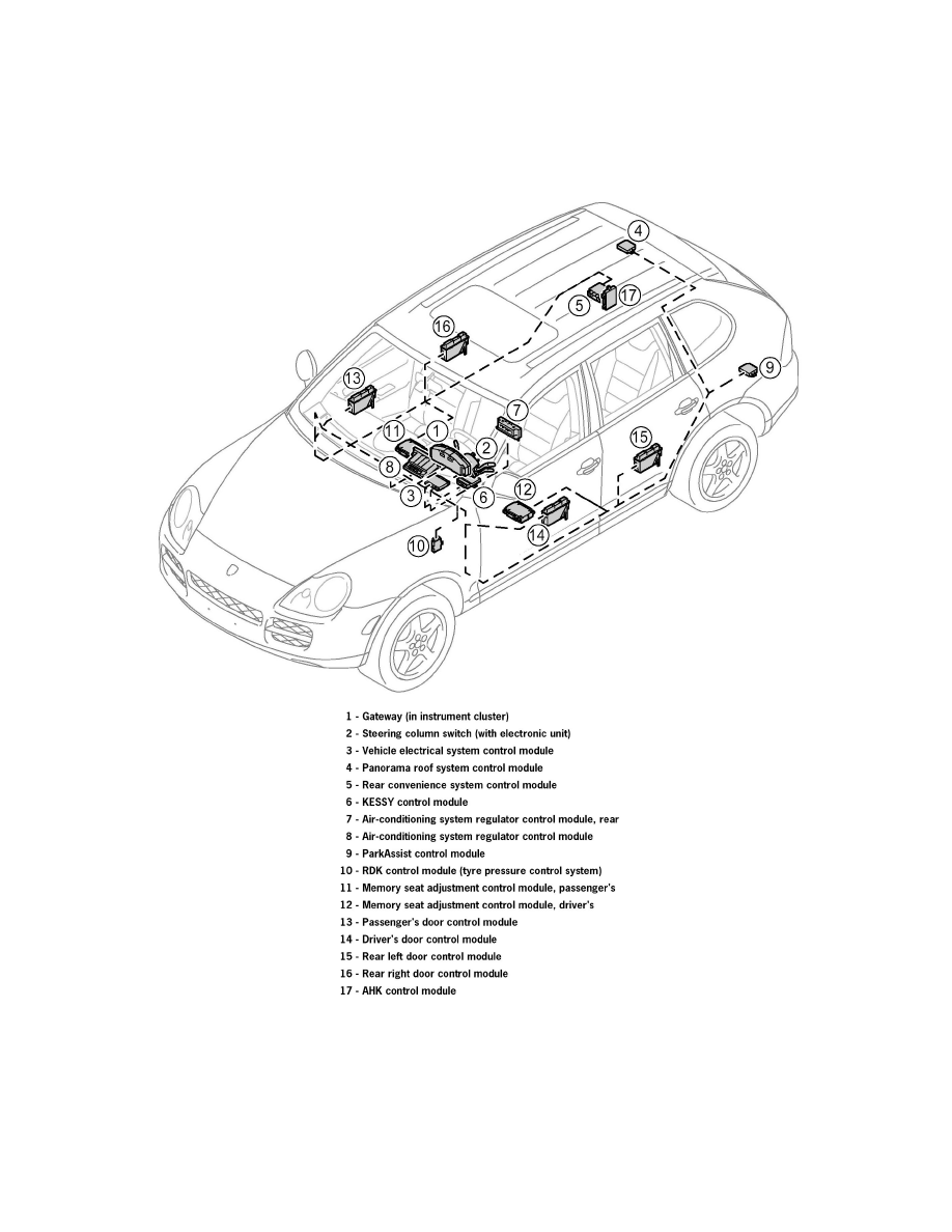Porsche Workshop Manuals > Cayenne S (9PA) V8-4.5L (2003