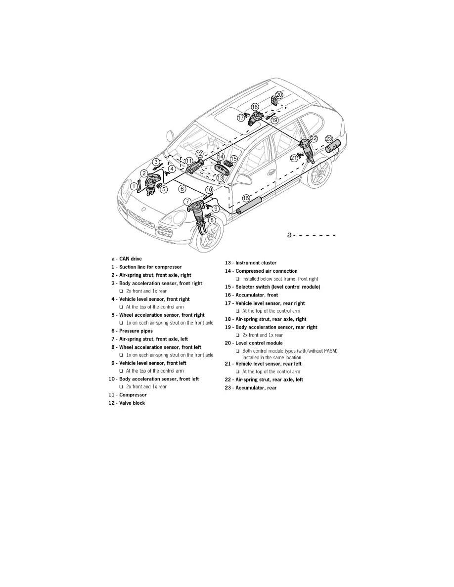 Porsche Workshop Manuals > Cayenne S (9PA) V8-4.5L (2003
