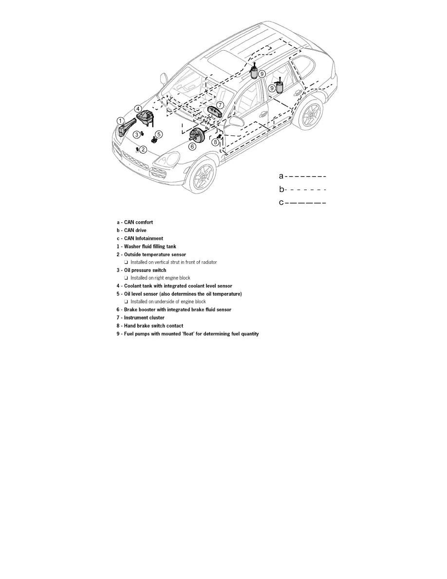 Porsche Workshop Manuals > Cayenne Turbo (9PA) V8-4.8L